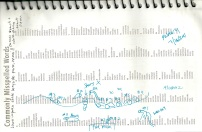 Wave Organ Sketch by Patricia Fung