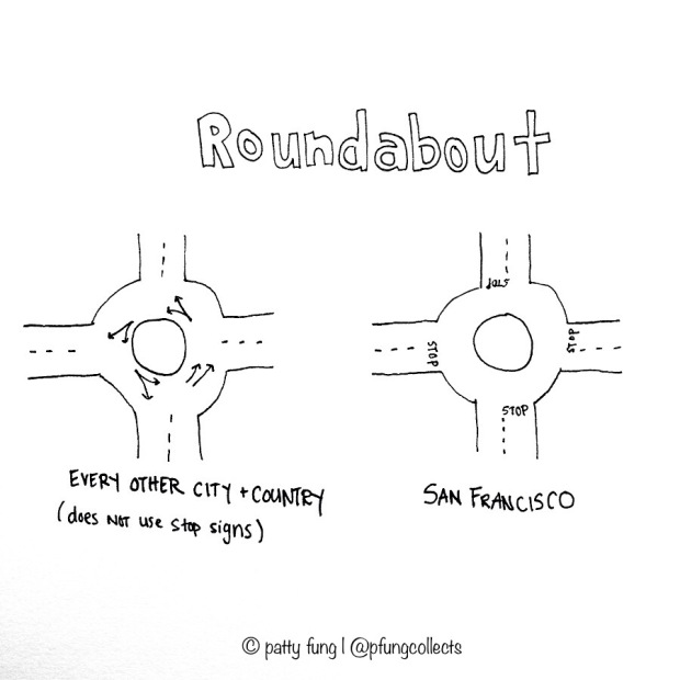 SF Roundabout Doodle By Patty Fung @pfungcollects